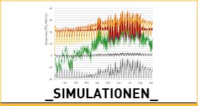 4_simulationen_b
