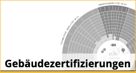 7_gebaeudezertifizierungen_b